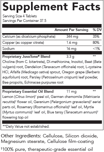 JuvaTone Herbal Supplement #3214 Label