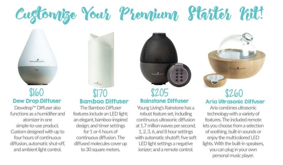 starter-kit-options
