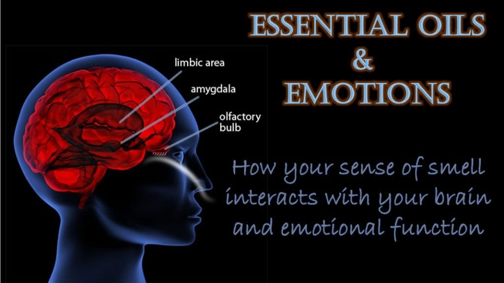 emotions-oils