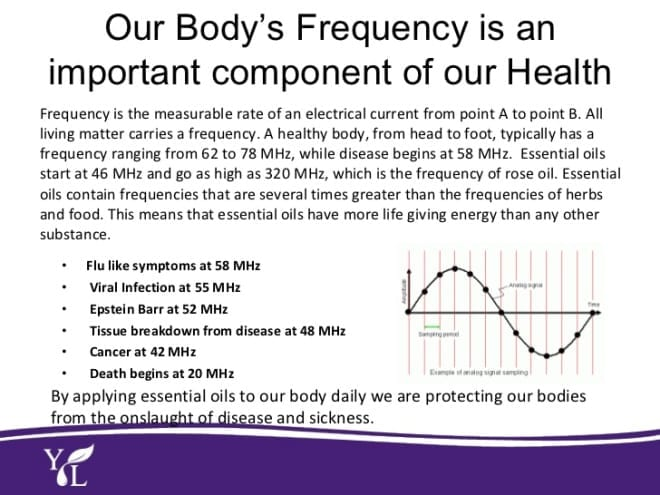 Frequency measures health
