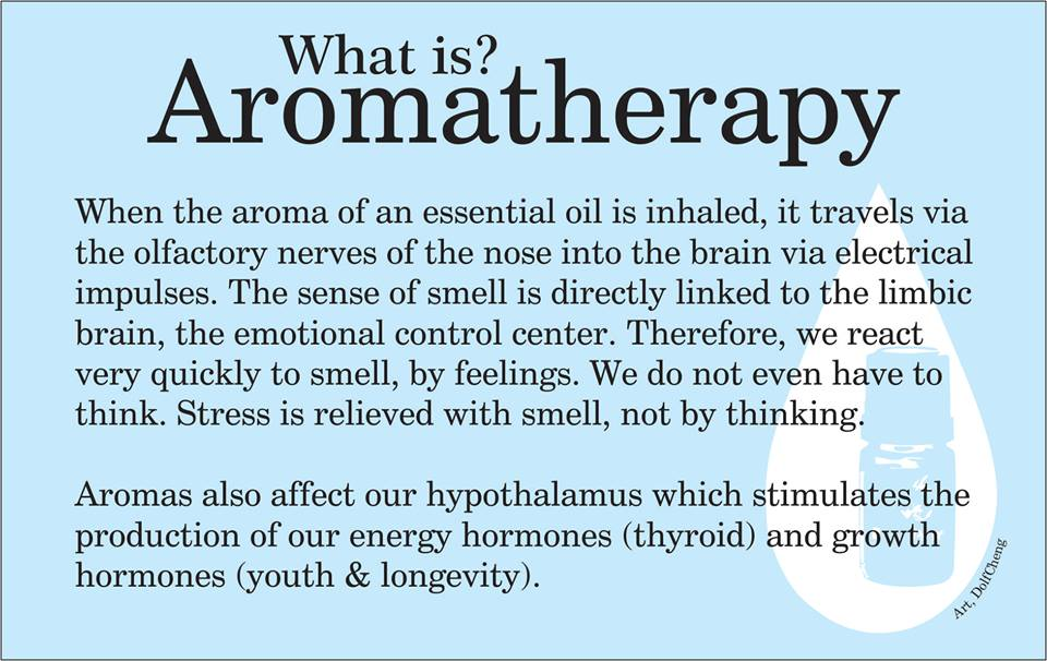 what-is-aromatherapy