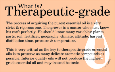 Young Living Therapeutic Grade (YLTG)