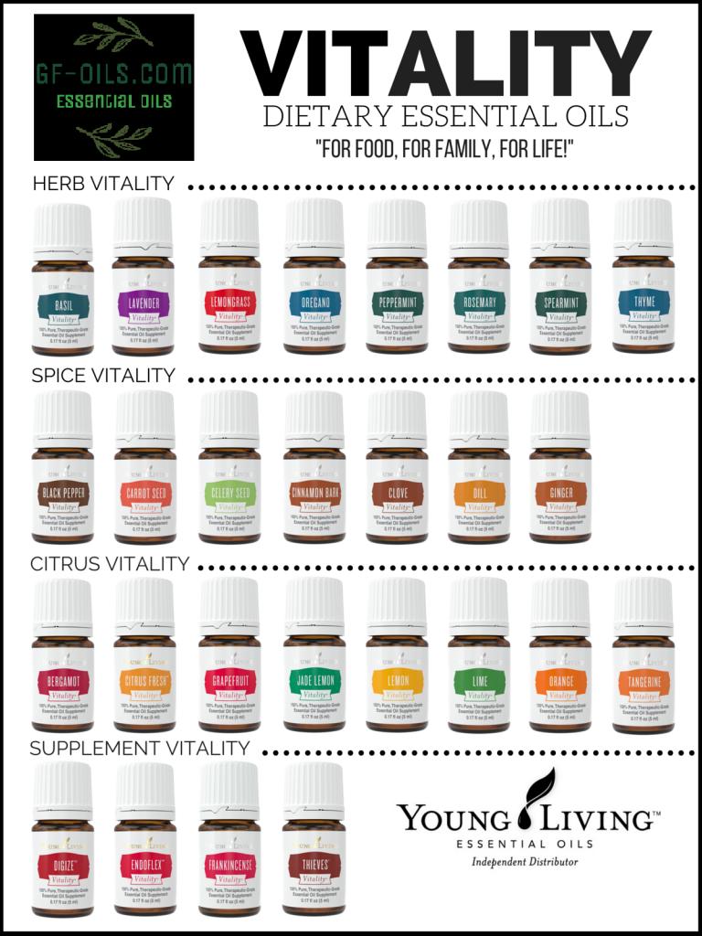 Vitality Oils Variety